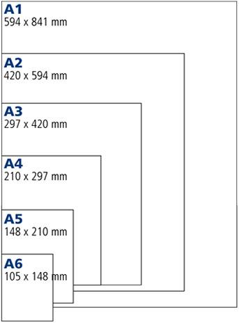 اندازه استانداردهای کاغذ